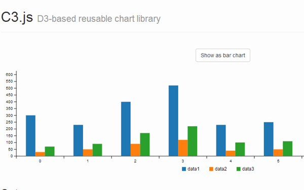 jQuery Plugins for Chart & Graph