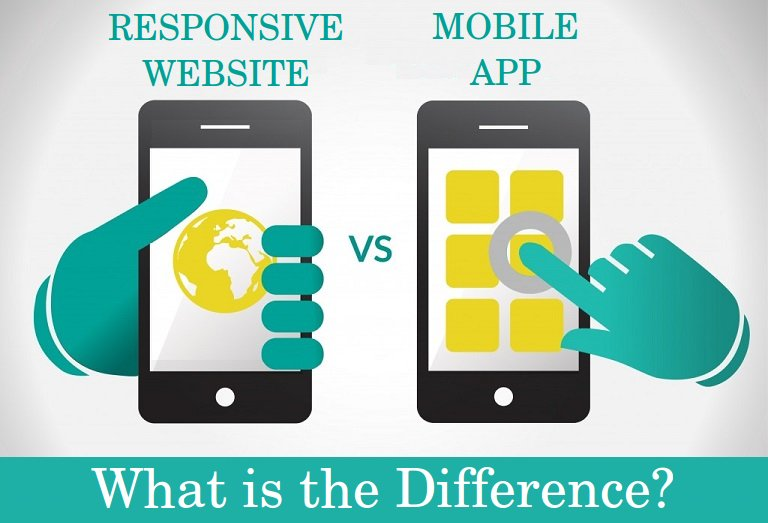 difference between responsive website and mobile app